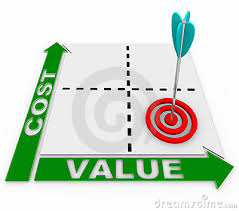 Project cost vs value - communicating the difference